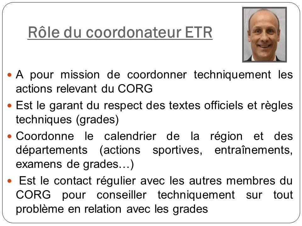 Rôle du coordonateur ETR