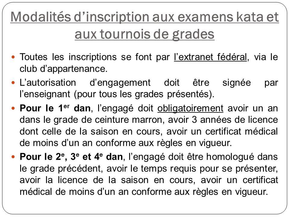 Modalités d'inscription aux examens kata et aux tournois de grades