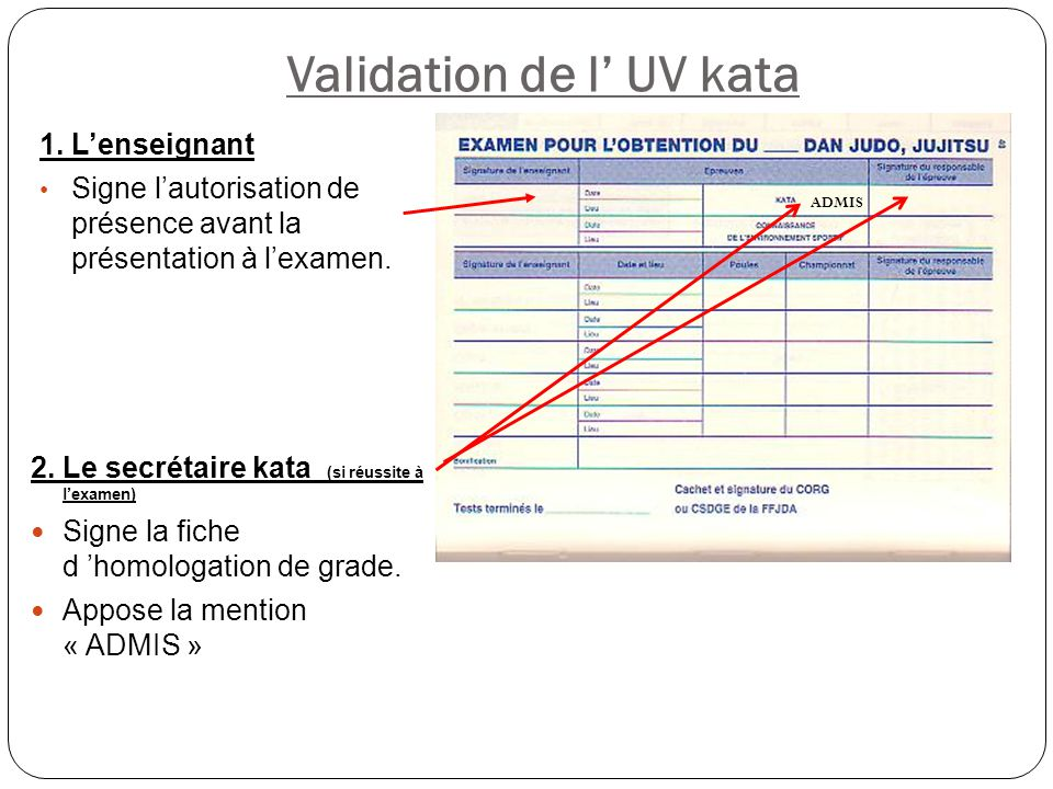 Validation de l' UV kata