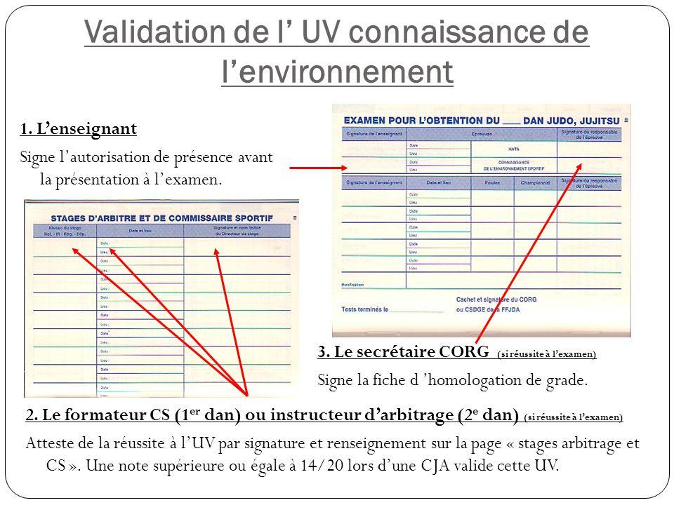 Validation de l' UV connaissance de l'environnement
