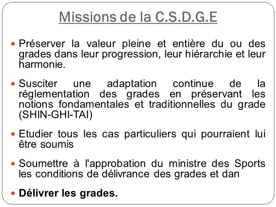 Missions de la C.S.D.G.E Préserver la valeur pleine et entière du ou des grades dans leur progression, leur hiérarchie et leur harmonie.