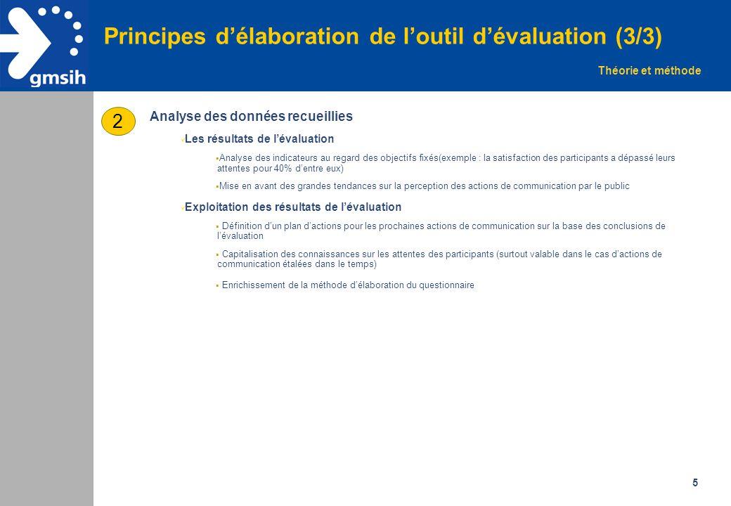 Principes d'élaboration de l'outil d'évaluation (3/3)