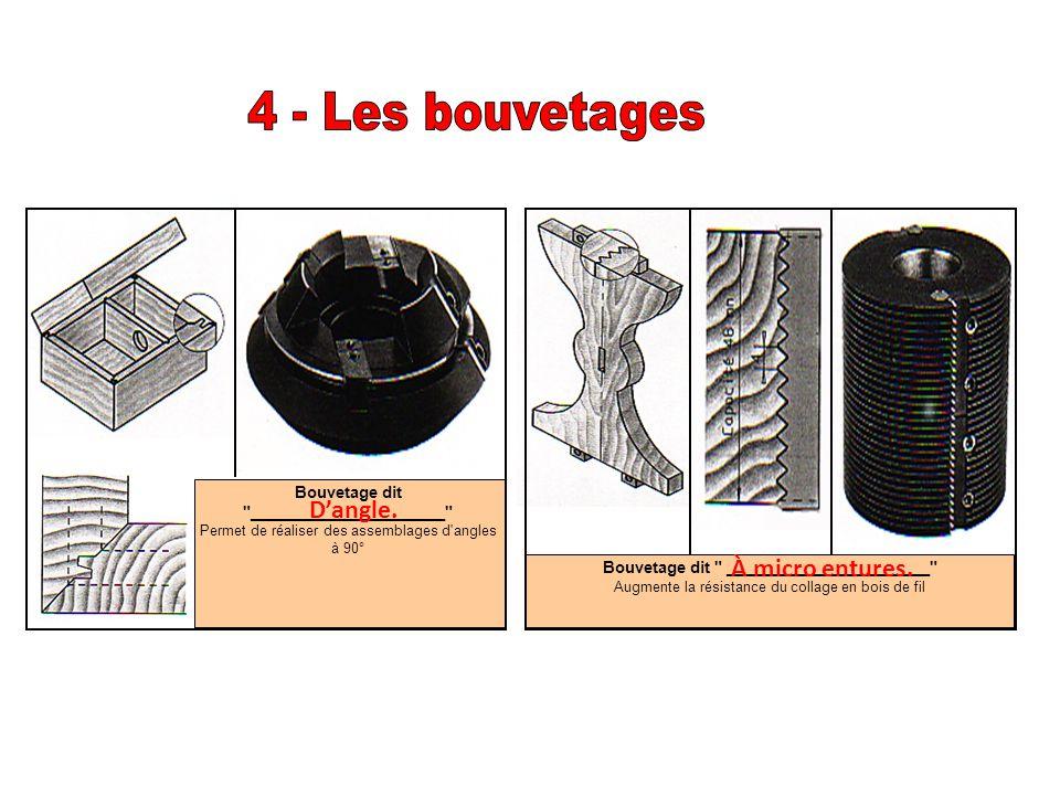 4 - Les bouvetages D'angle. À micro entures.