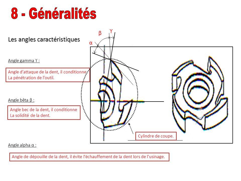 8 - Généralités Les angles caractéristiques ϒ β α Angle gamma ϒ :