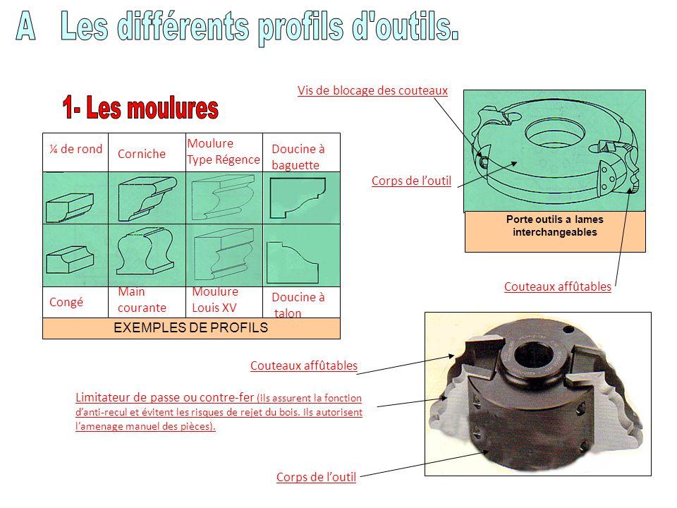 A Les différents profils d outils.