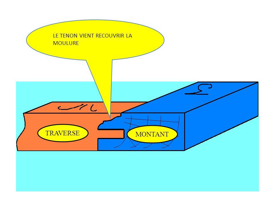 LE TENON VIENT RECOUVRIR LA MOULURE
