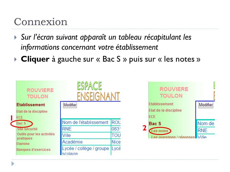 Connexion Sur l'écran suivant apparaît un tableau récapitulant les informations concernant votre établissement.