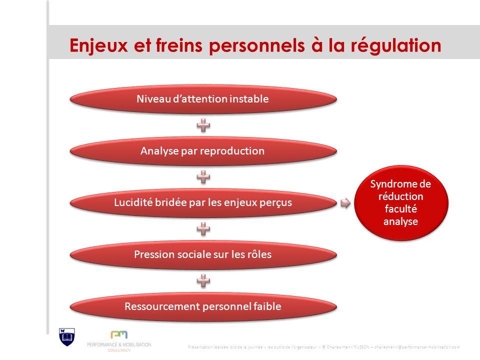 Enjeux et freins personnels à la régulation