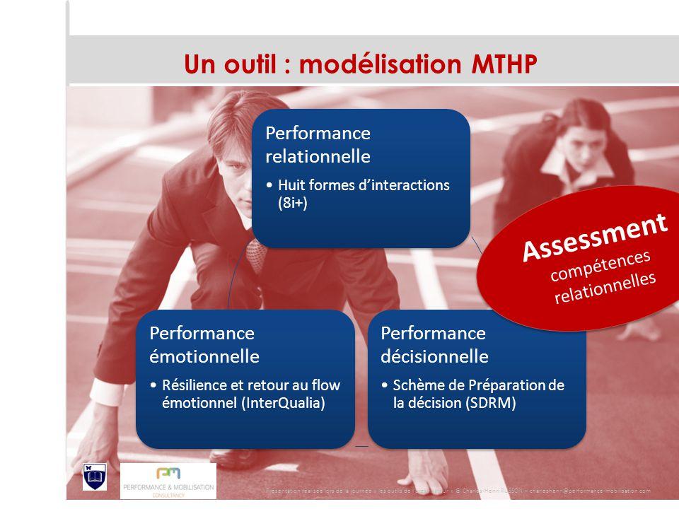 Un outil : modélisation MTHP