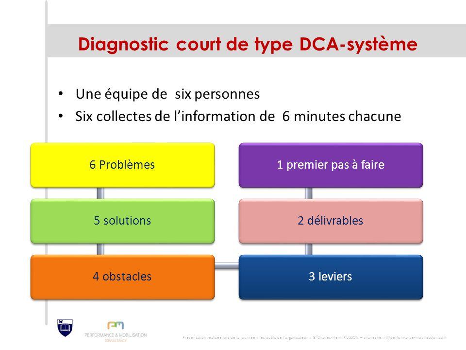 Diagnostic court de type DCA-système