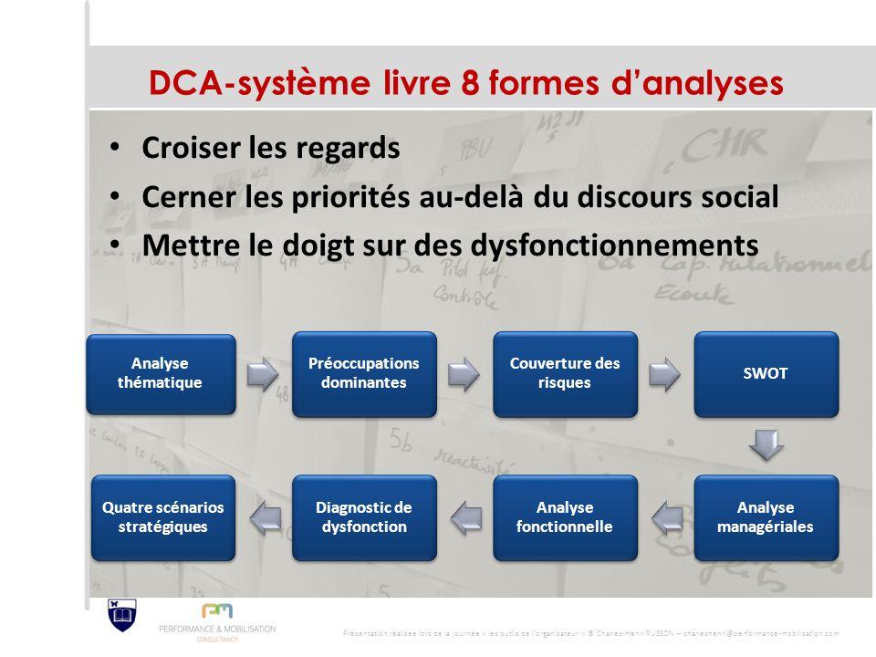 DCA-système livre 8 formes d'analyses