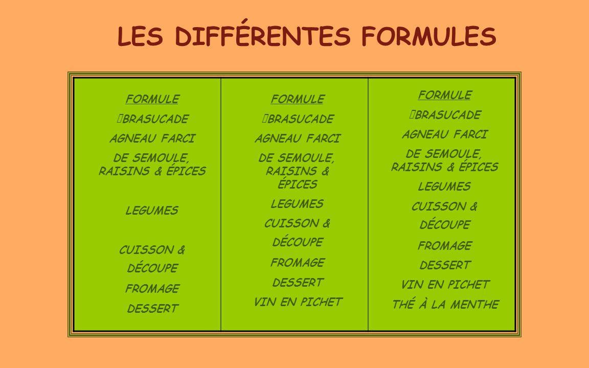 LES DIFFÉRENTES FORMULES