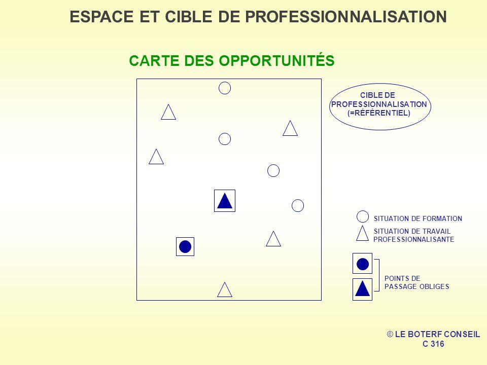 ESPACE ET CIBLE DE PROFESSIONNALISATION