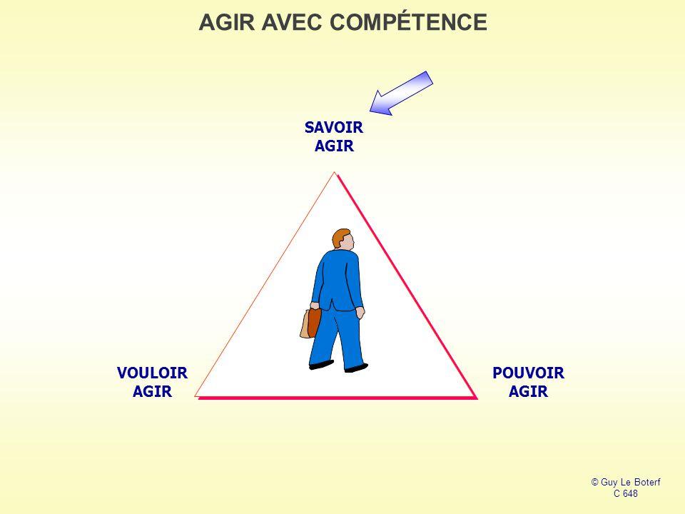 AGIR AVEC COMPÉTENCE VOULOIR AGIR SAVOIR AGIR POUVOIR AGIR