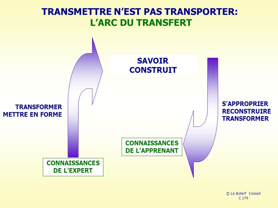 TRANSMETTRE N'EST PAS TRANSPORTER: L'ARC DU TRANSFERT