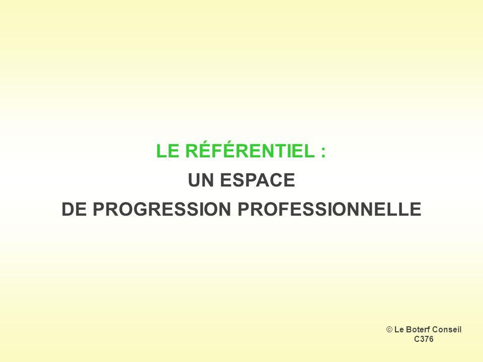 LE RÉFÉRENTIEL : UN ESPACE DE PROGRESSION PROFESSIONNELLE