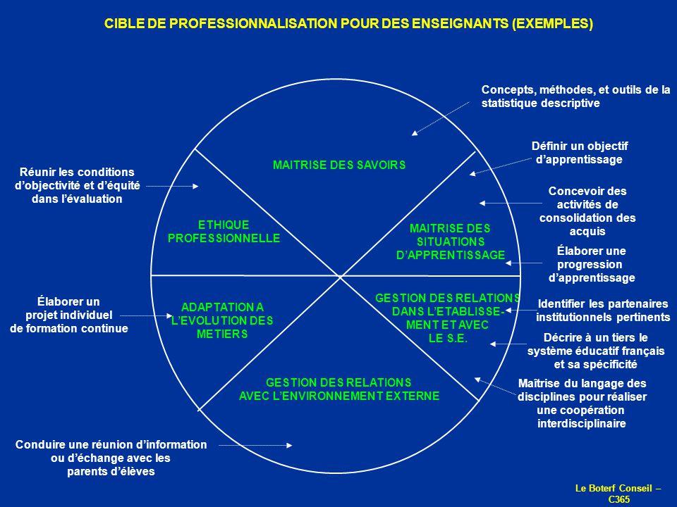 CIBLE DE PROFESSIONNALISATION POUR DES ENSEIGNANTS (EXEMPLES)
