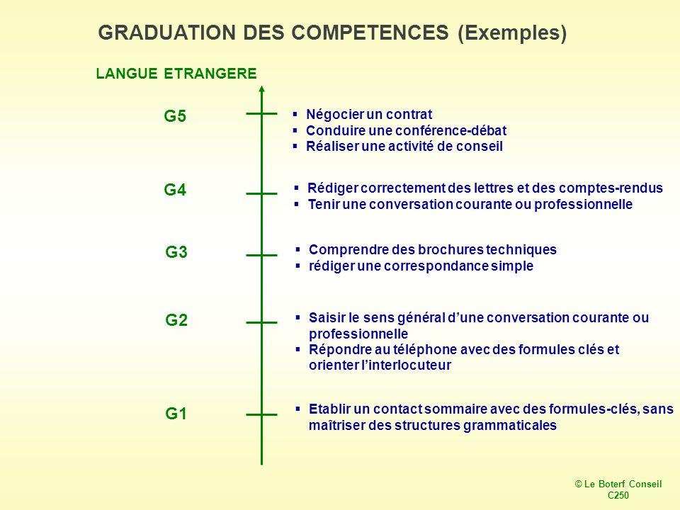 GRADUATION DES COMPETENCES (Exemples)