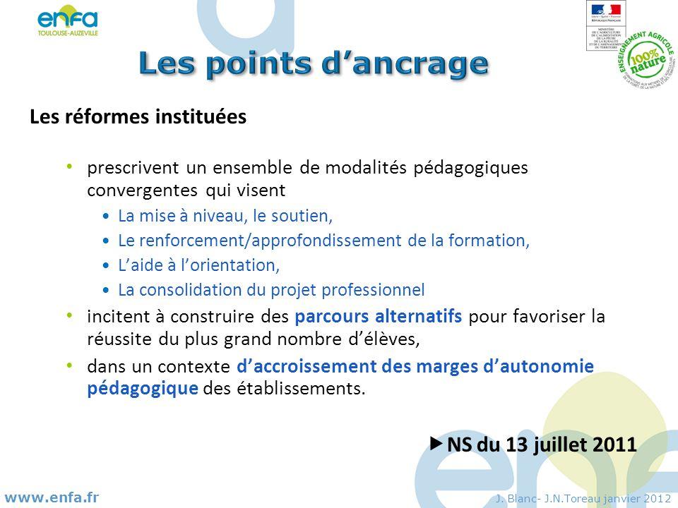 Les points d'ancrage Les réformes instituées NS du 13 juillet 2011