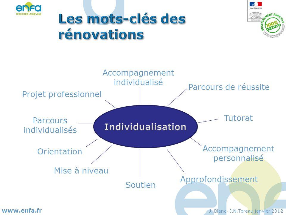 Les mots-clés des rénovations