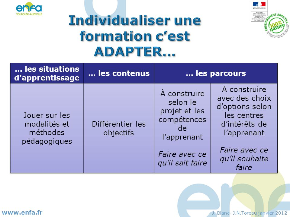 Individualiser une formation c'est ADAPTER…