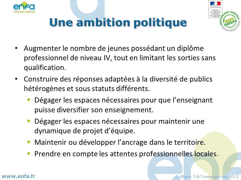 Une ambition politique