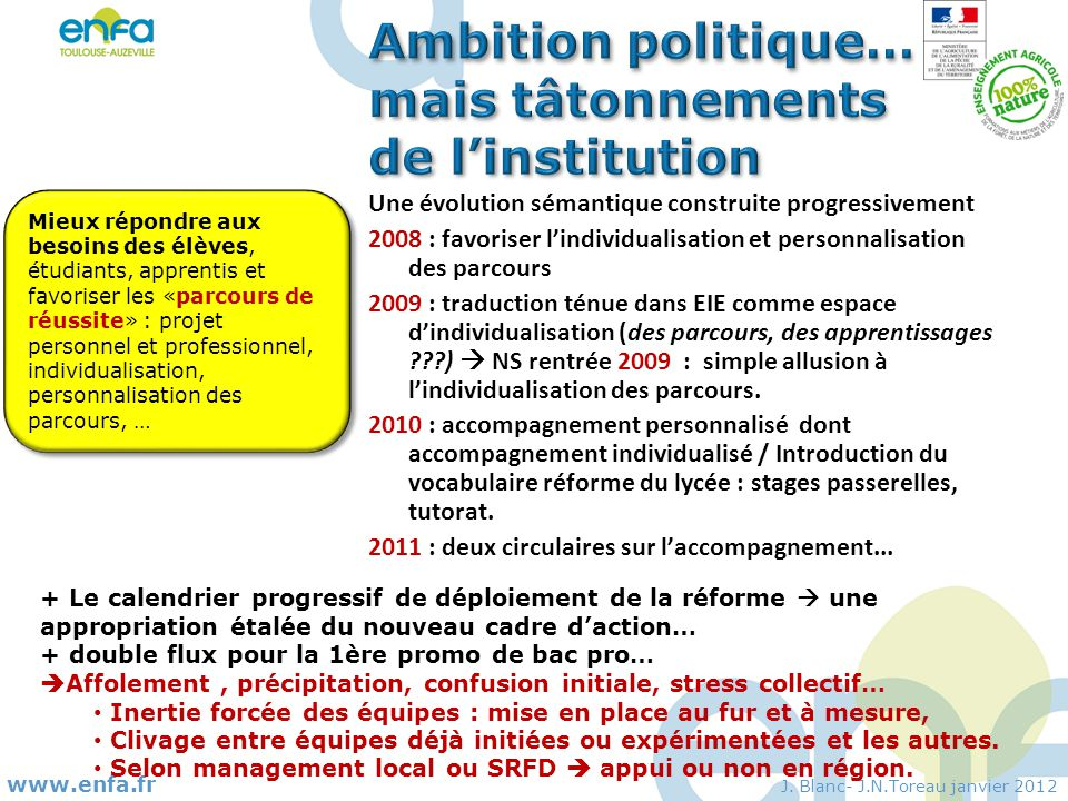Ambition politique… mais tâtonnements de l'institution