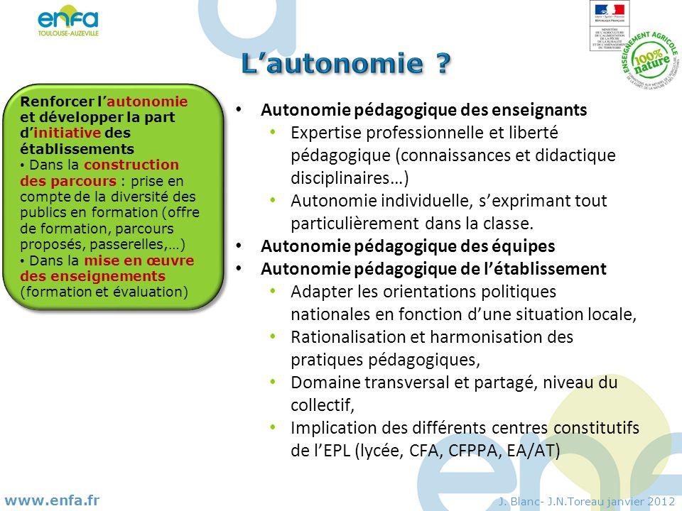 L'autonomie Autonomie pédagogique des enseignants