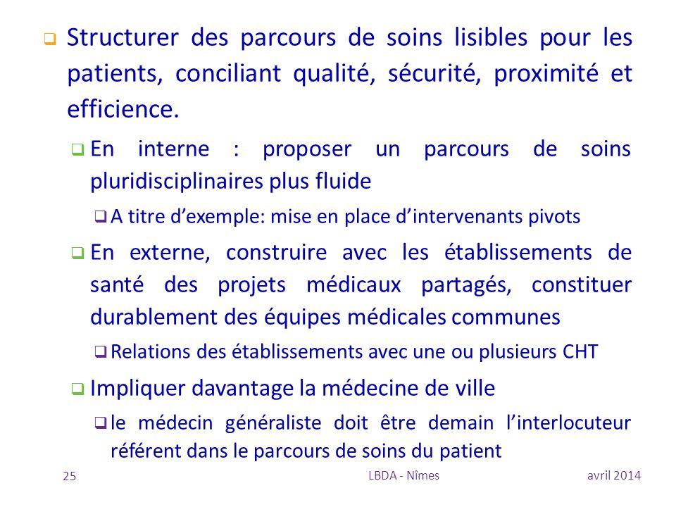 Structurer des parcours de soins lisibles pour les patients, conciliant qualité, sécurité, proximité et efficience.