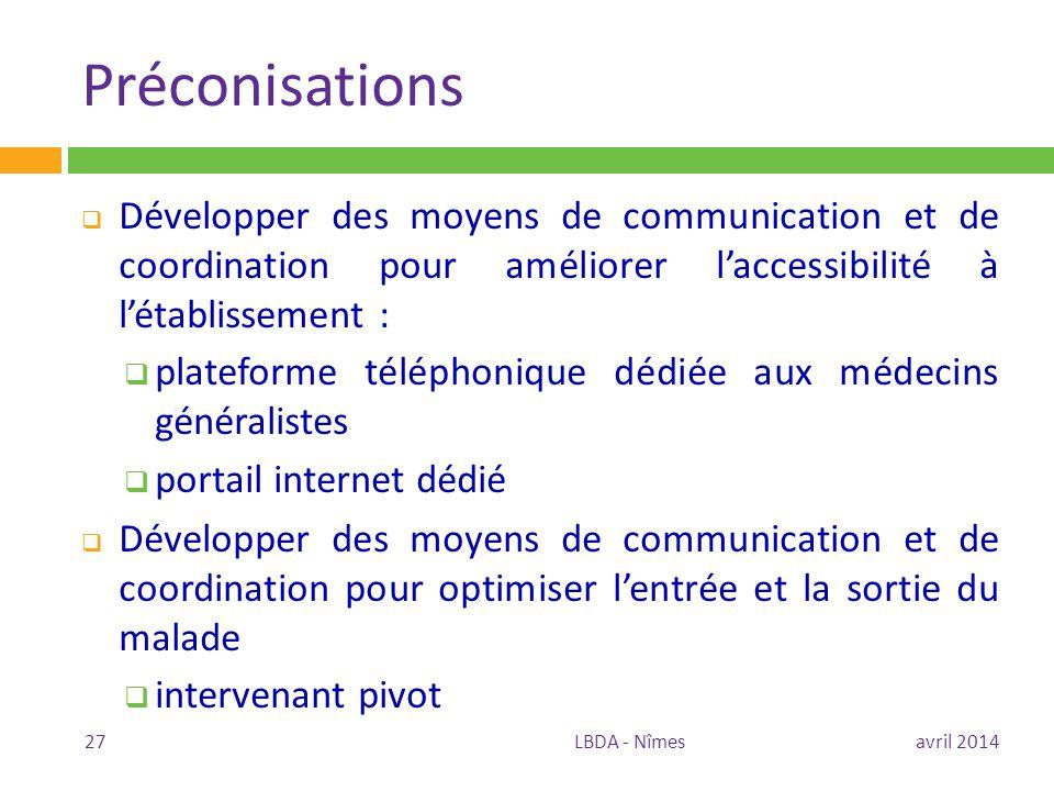 Préconisations Développer des moyens de communication et de coordination pour améliorer l'accessibilité à l'établissement :