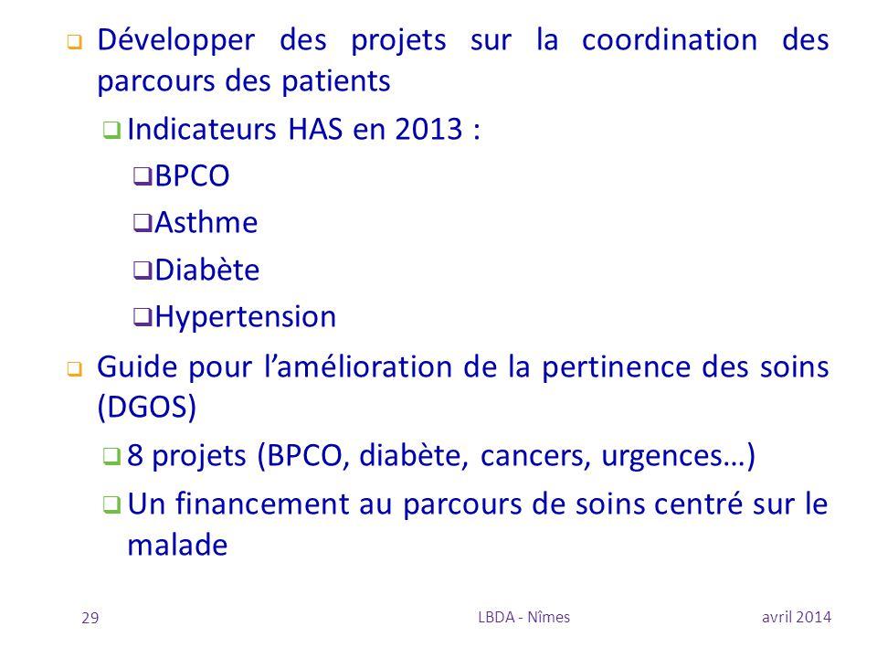 Développer des projets sur la coordination des parcours des patients