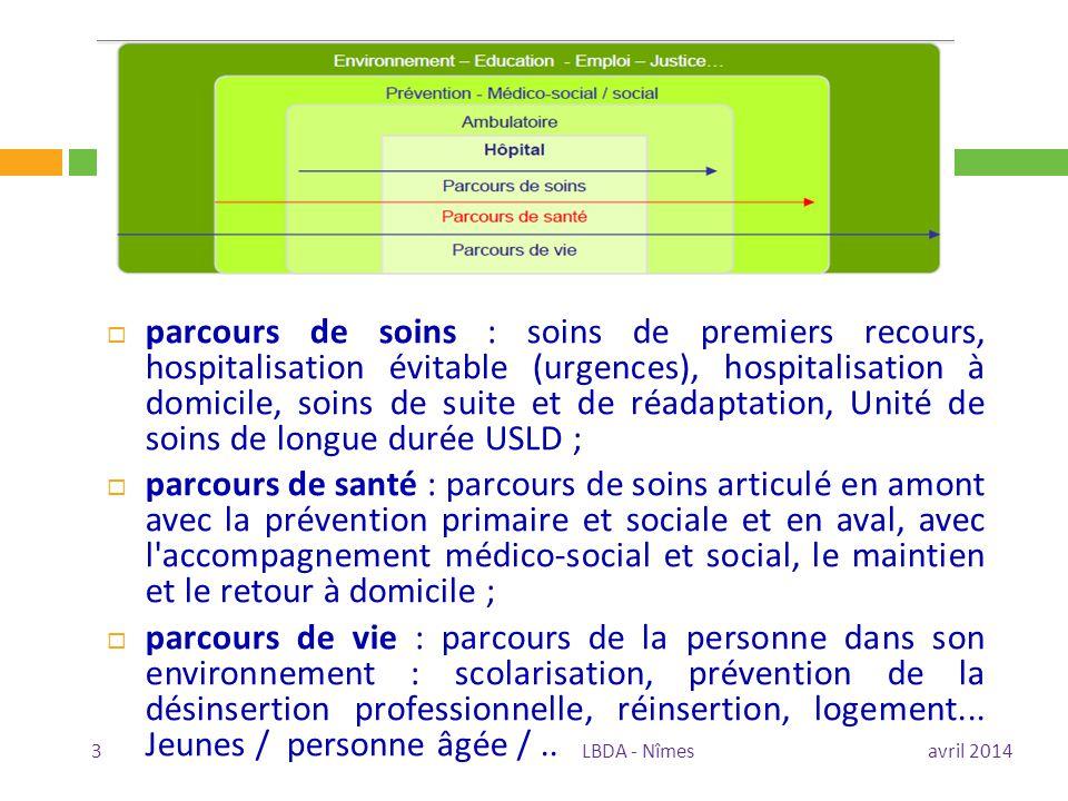 parcours de soins : soins de premiers recours, hospitalisation évitable (urgences), hospitalisation à domicile, soins de suite et de réadaptation, Unité de soins de longue durée USLD ;