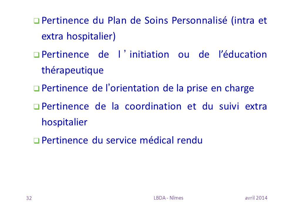 Pertinence du Plan de Soins Personnalisé (intra et extra hospitalier)