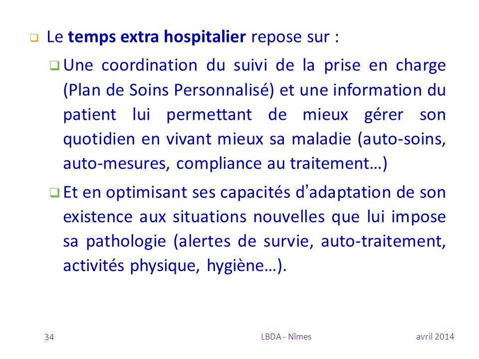 Le temps extra hospitalier repose sur :