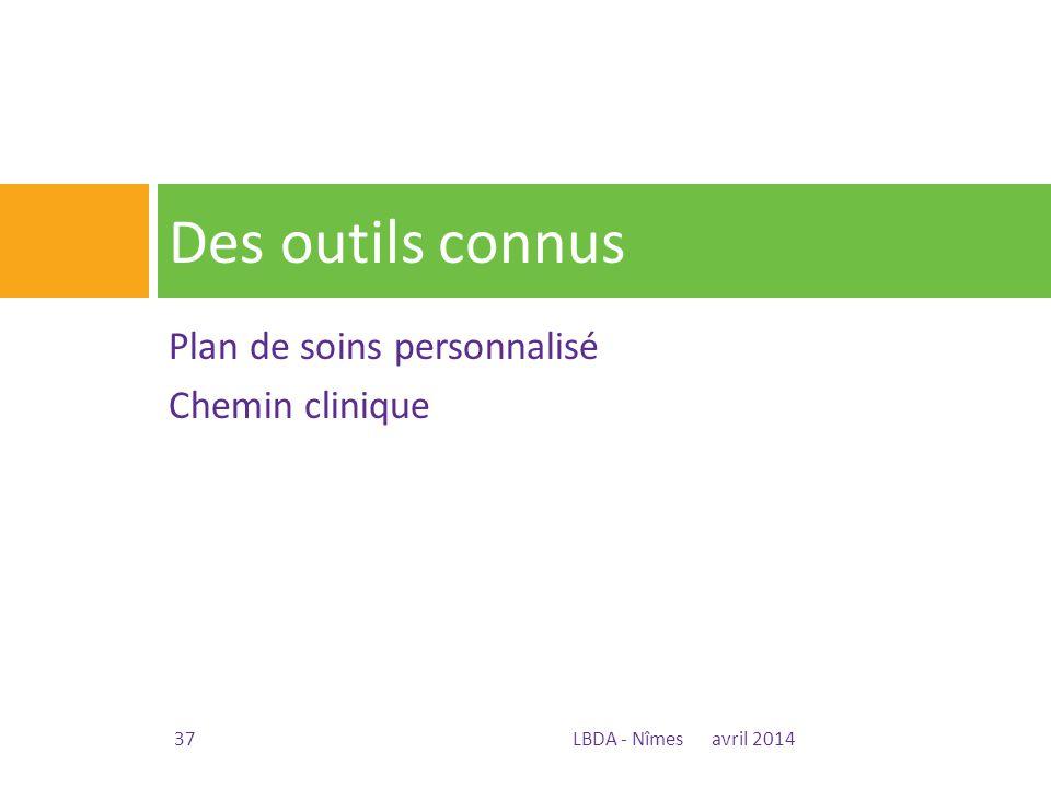 Des outils connus Plan de soins personnalisé Chemin clinique