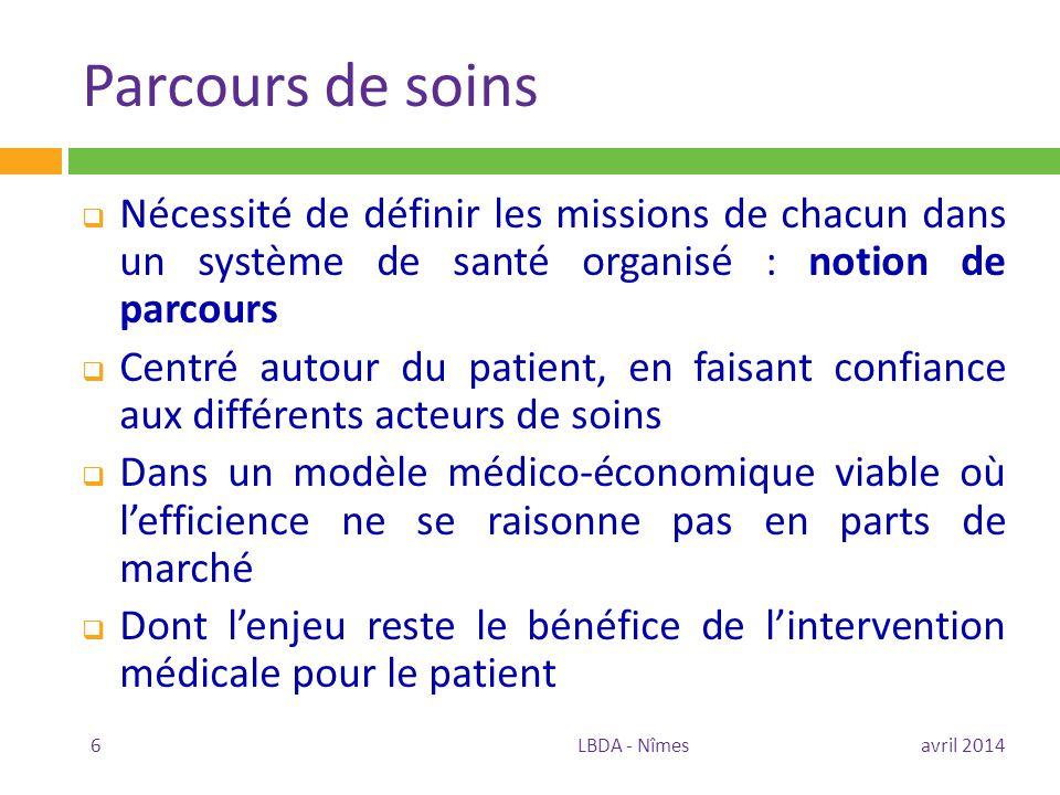 Parcours de soins Nécessité de définir les missions de chacun dans un système de santé organisé : notion de parcours.