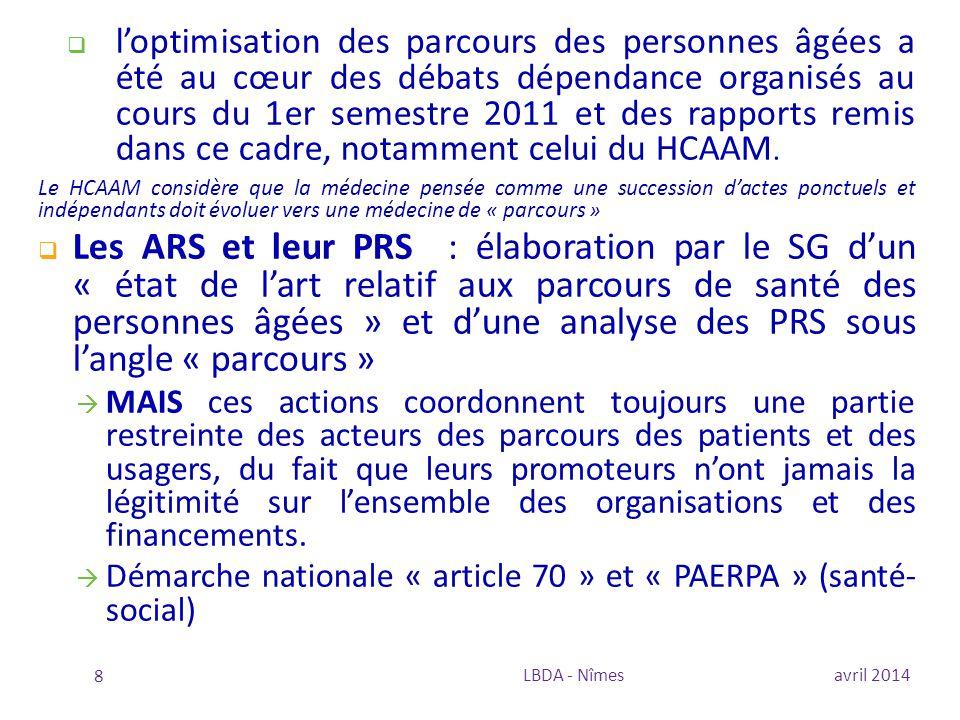 l'optimisation des parcours des personnes âgées a été au cœur des débats dépendance organisés au cours du 1er semestre 2011 et des rapports remis dans ce cadre, notamment celui du HCAAM.