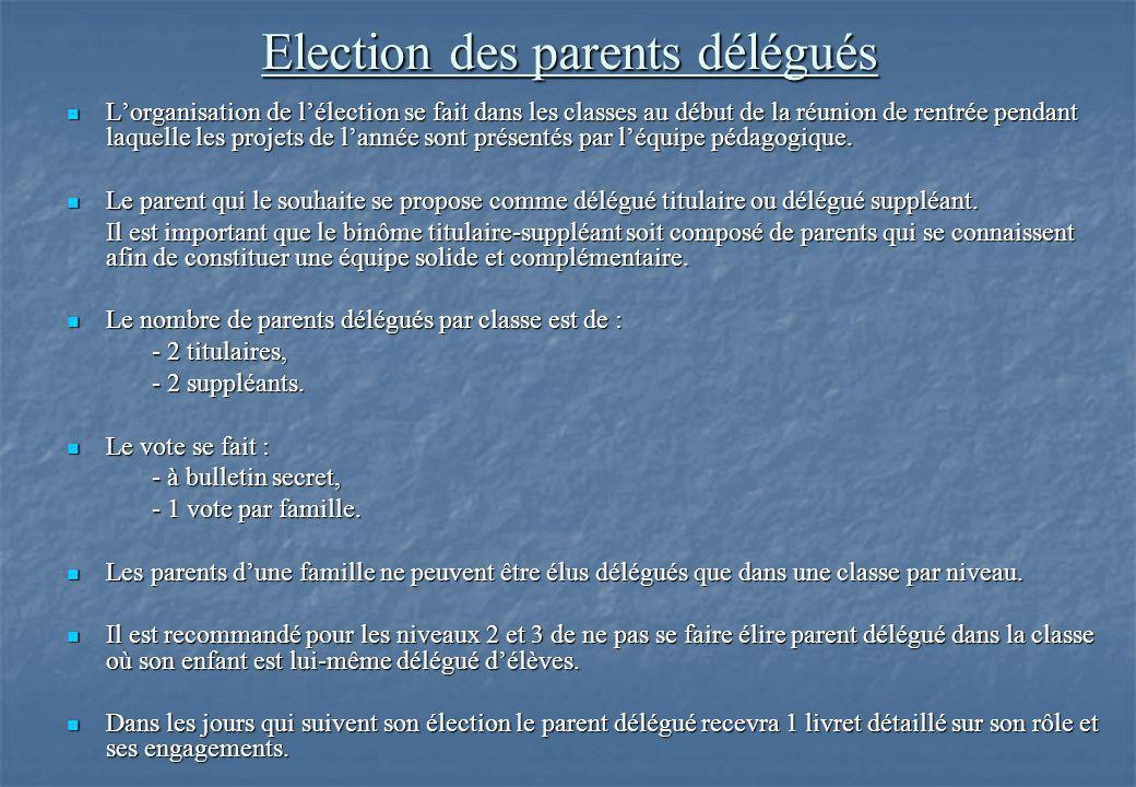 Election des parents délégués