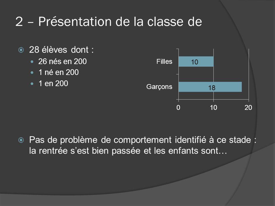 2 – Présentation de la classe de
