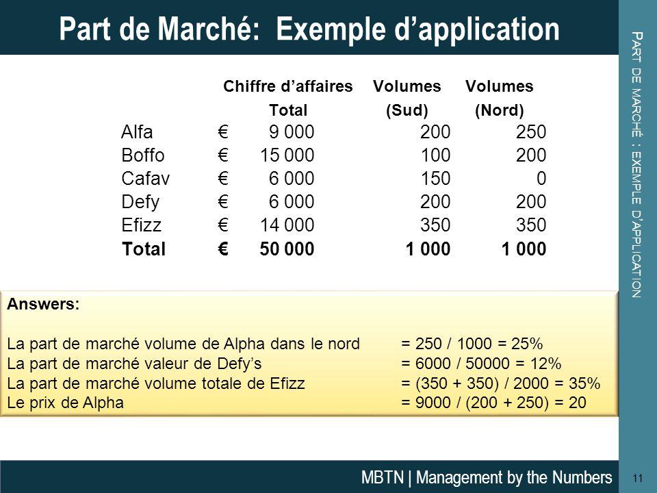 Part de marché : exemple d'application