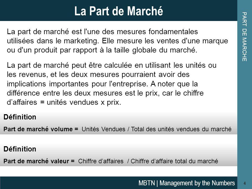 La Part de Marché PART DE MARCHE.