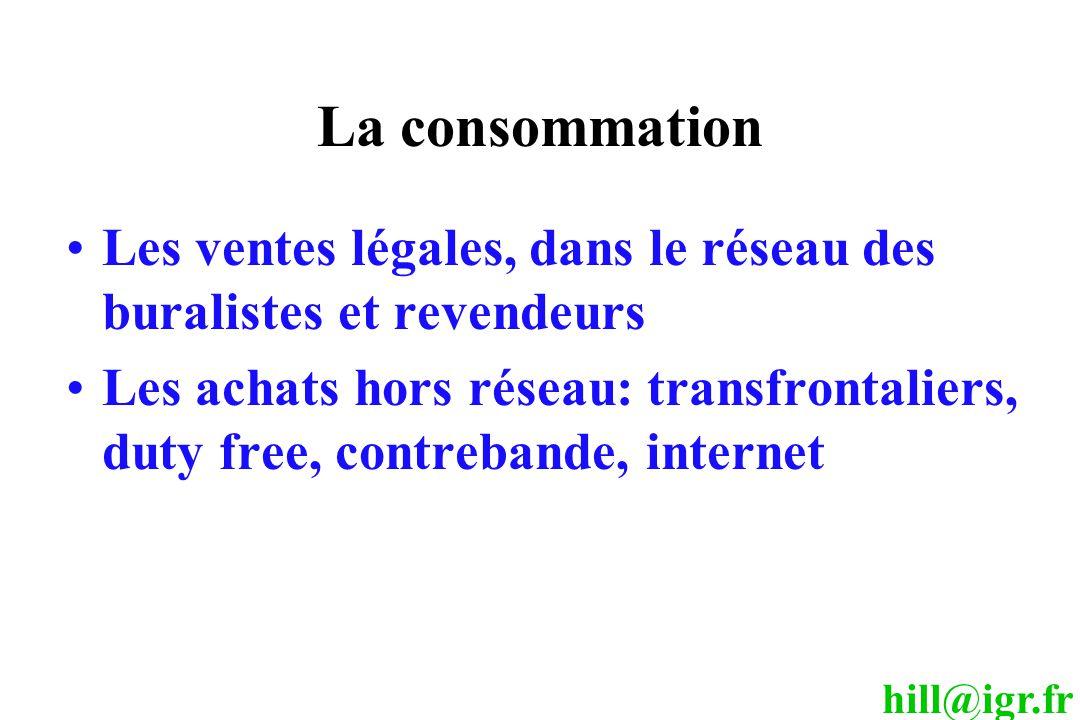 La consommation Les ventes légales, dans le réseau des buralistes et revendeurs.