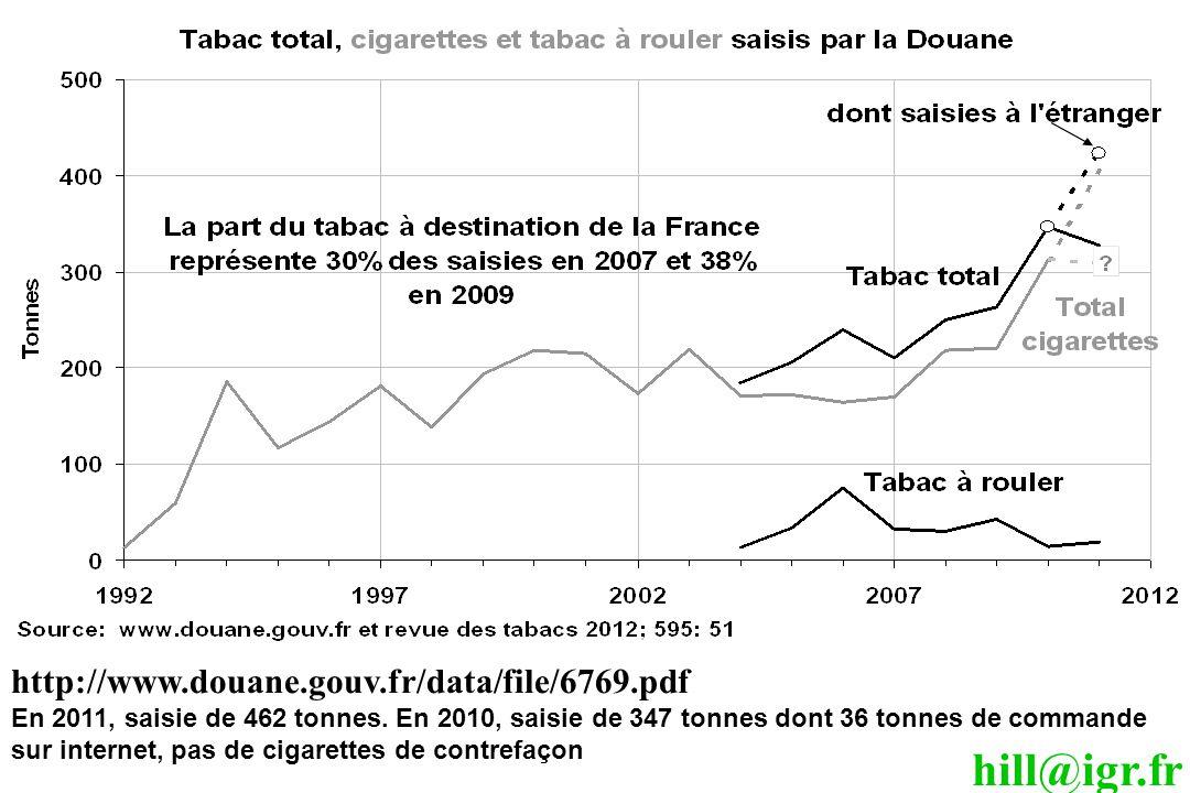 http://www.douane.gouv.fr/data/file/6769.pdf