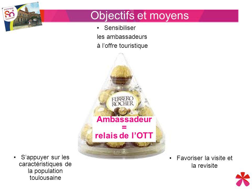 Objectifs et moyens Ambassadeur = relais de l'OTT Sensibiliser