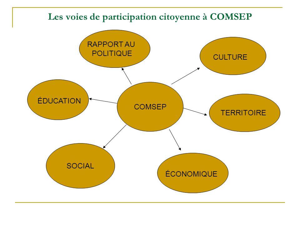 Les voies de participation citoyenne à COMSEP