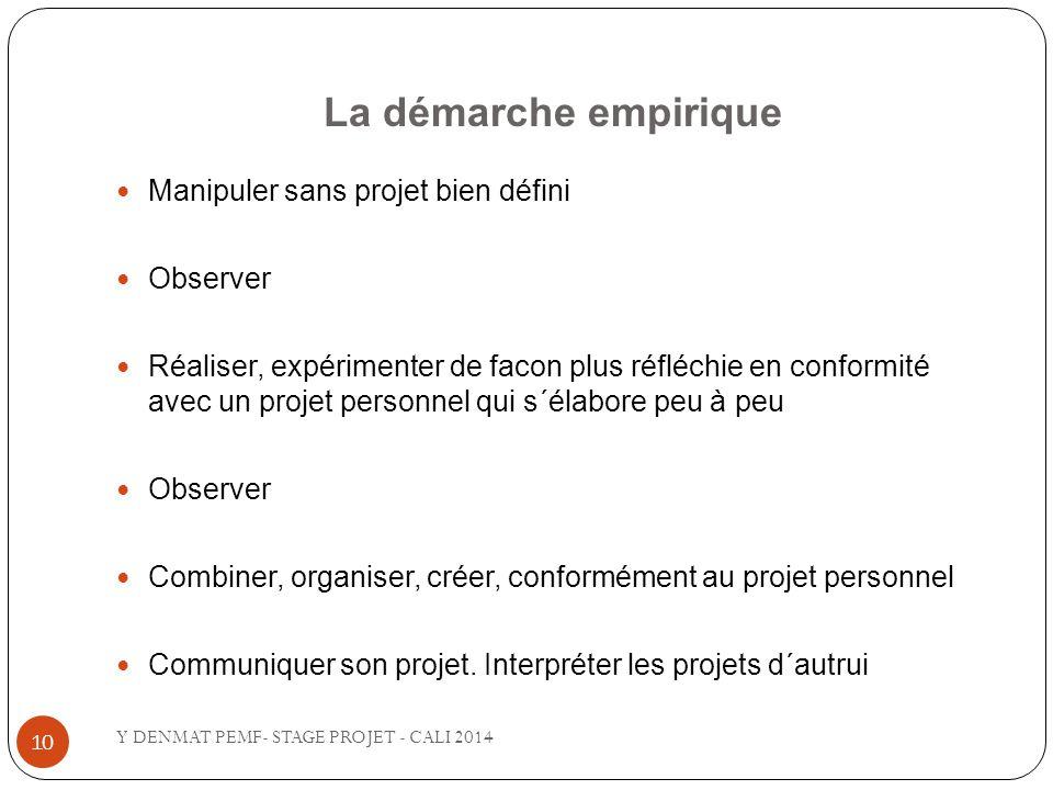 La démarche empirique Manipuler sans projet bien défini Observer