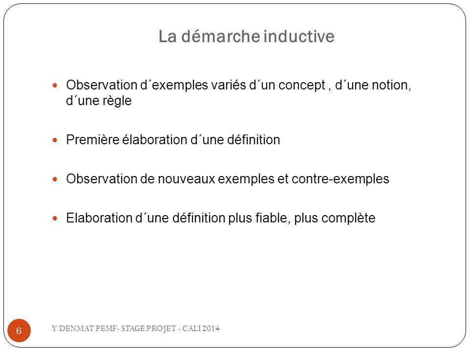 La démarche inductive Observation d´exemples variés d´un concept , d´une notion, d´une règle. Première élaboration d´une définition.