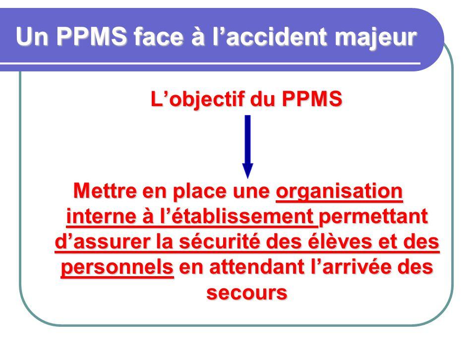 Un PPMS face à l'accident majeur
