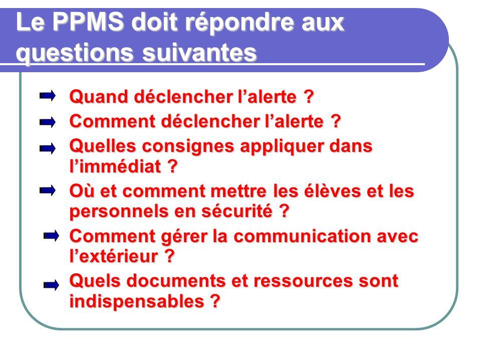 Le PPMS doit répondre aux questions suivantes