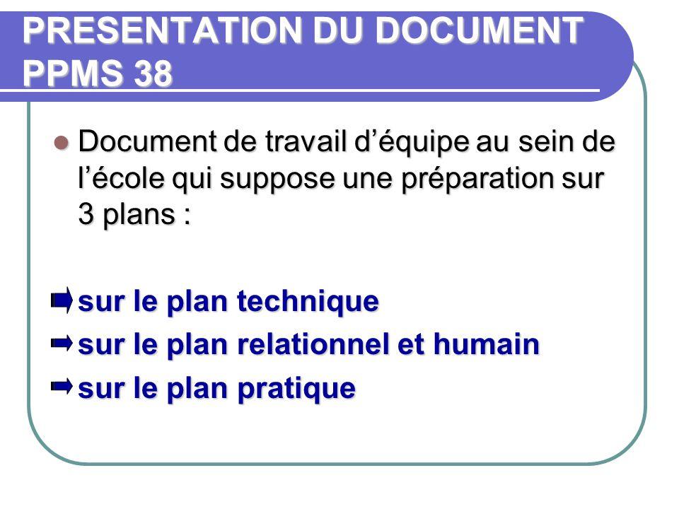 PRESENTATION DU DOCUMENT PPMS 38